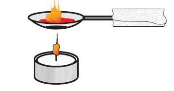 feurige chemie7 1 grafik2
