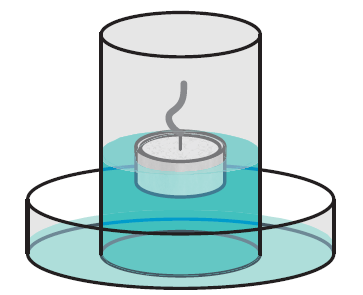 feurige chemie7 2 grafik2