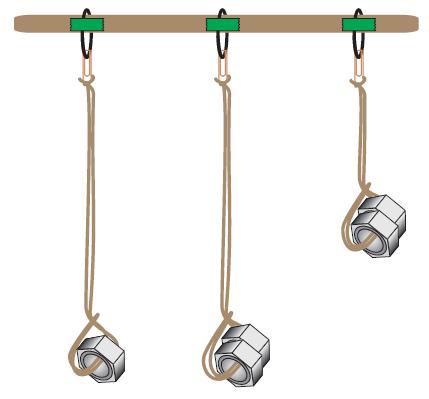 Verwende gleichlange Pendel mit unterschiedlichen Gewichten und gleiche Gewichte mit unterschiedlichen Pendellängen