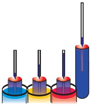 Die Höhe des Wasserstands im Trinkhalm soll gemessen werden: Markiere den Wasserstand mit dem Stift in kalter, warmer und heißer Umgebung!