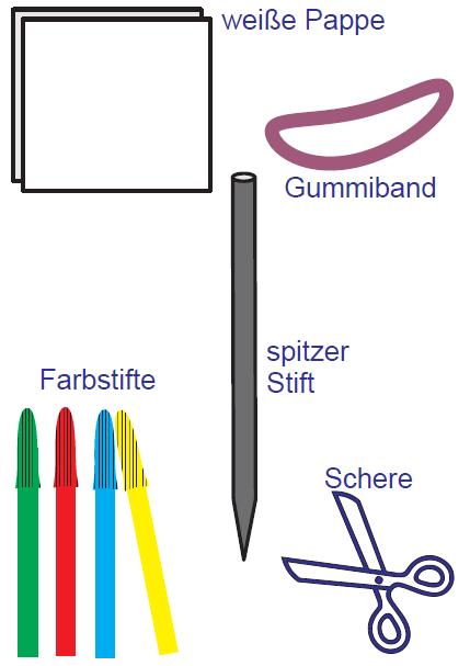 optik 3 4 farben mischen wir bauen einen farbkreisel wissensforscher kinder experimentieren. Black Bedroom Furniture Sets. Home Design Ideas
